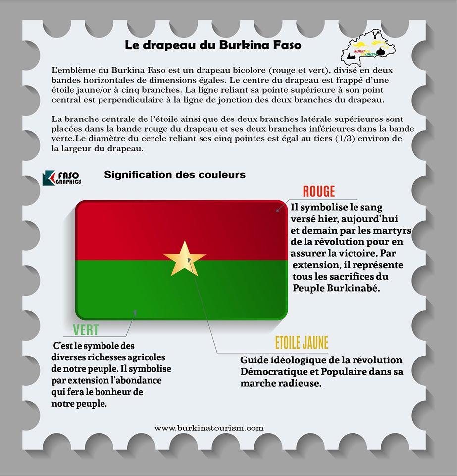 drapeau burkina